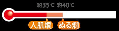 人肌燗〜ぬる燗(約35〜40℃)