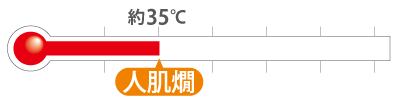 人肌燗(約35℃)