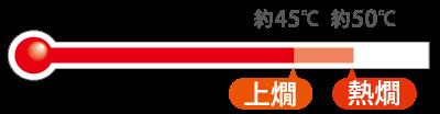 上燗〜熱燗(約45℃〜50℃)
