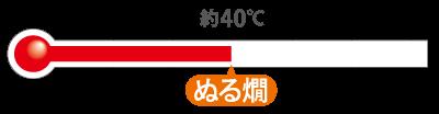 ぬる燗(約40℃)